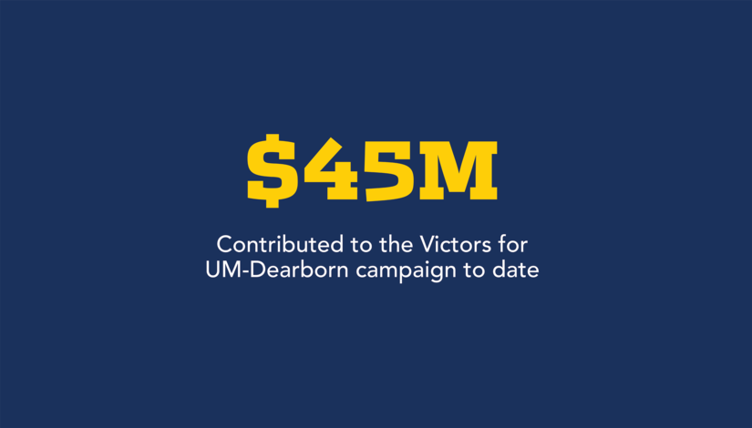 $45M contributed to the Victors for UM-Dearborn campaign to date.