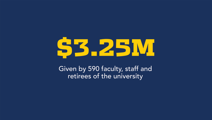 $3.25M given by 590 faculty, staff and retirees of the university