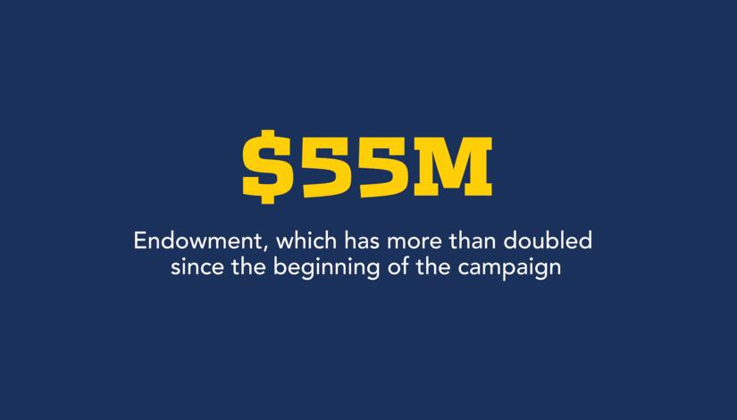 $55M endowment, which has more than doubled since the beginning of the campaign