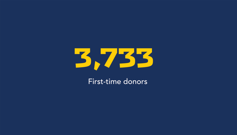 3,733 First-time donors