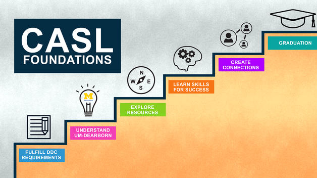 CASL Foundations steps to success